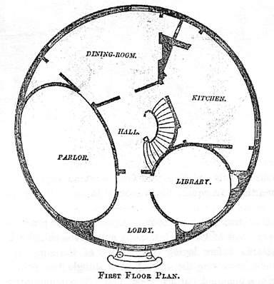 Circular House Floor Plans