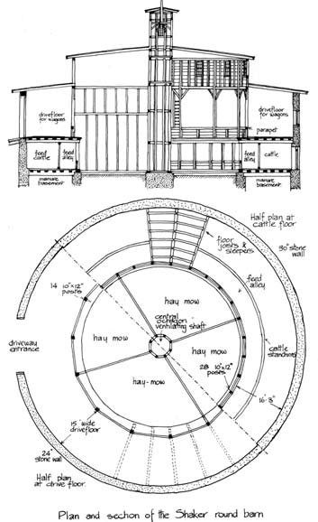 New york round houses for Circle house plans